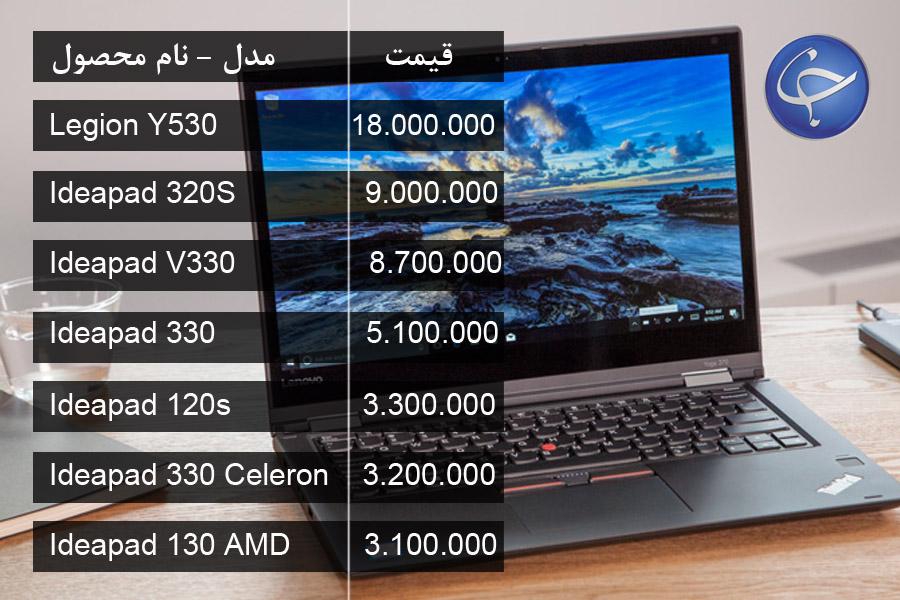 آخرین قیمت انواع لپ تاپ در بازار + جدول - 4