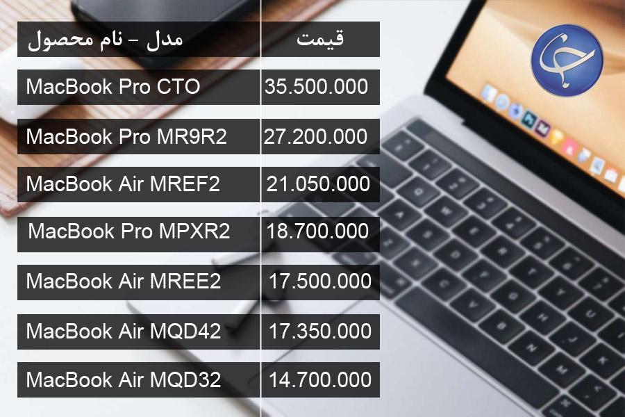 آخرین قیمت انواع لپ تاپ در بازار (تاریخ ۱۹ فروردین) +جدول