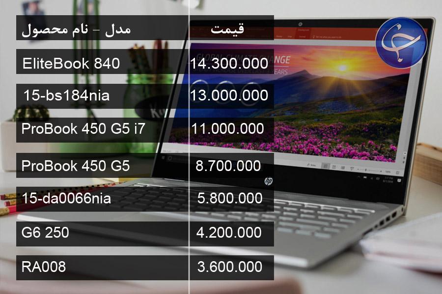 آخرین قیمت انواع لپ تاپ در بازار + جدول - 7