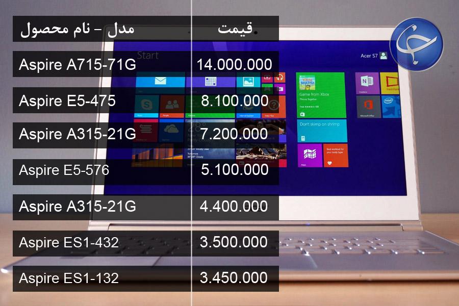آخرین قیمت انواع لپ تاپ در بازار + جدول - 8