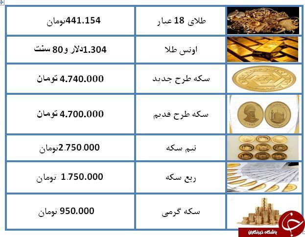 نرخ طلا و سکه در ۲۲ فروردین ۹۸ / قیمت سکه به ۴ میلیون و ۷۴۰ تومان رسید + جدول