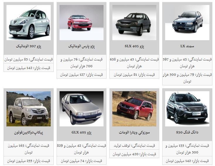 کدام خودرو ها افزایش قیمت داشتند؟