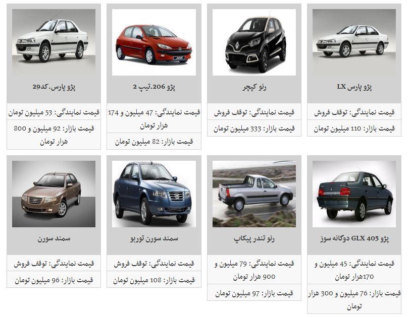 قیمت ۶ محصول ایران خودرو کاهش یافت
