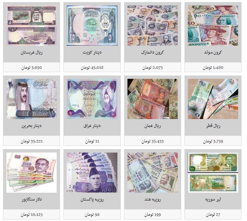 نرخ تمامی ارزها در بازار تهران + جدول