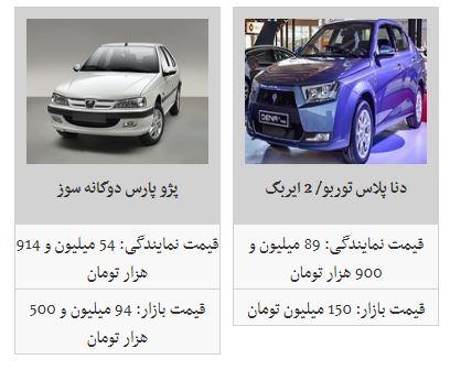 قیمت خودروهای داخلی