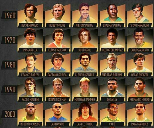 نگاهی به برترین مدافعان تاریخ فوتبال جهان