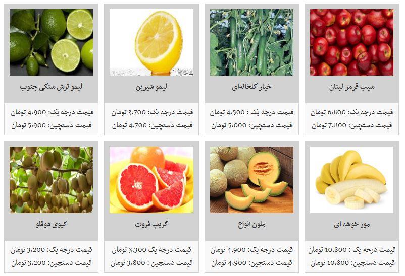 جدیدترین قیمت میوه در غرفه تره بار (۹۸/۱/۲۸)