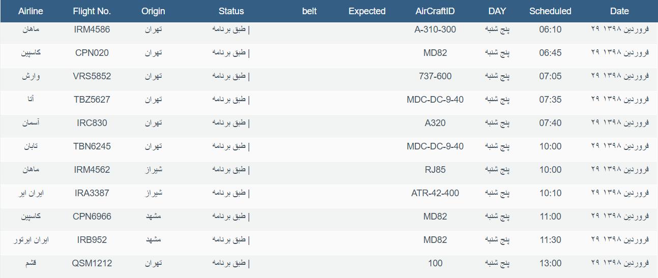 نگاهی به پروازهای پنجشنبه ۲۹ فروردین ماه فرودگاههای بین المللی اهواز