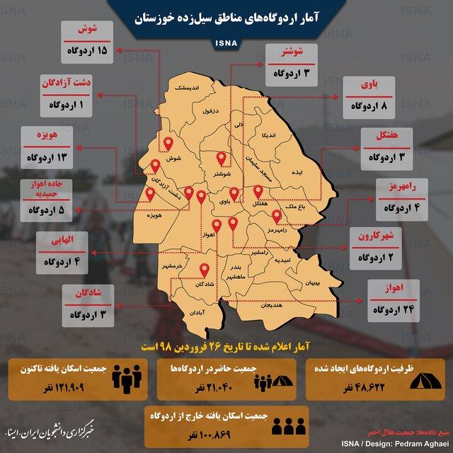 آمار اردوگاههای مناطق سیلزده خوزستان + اینفوگرافیک