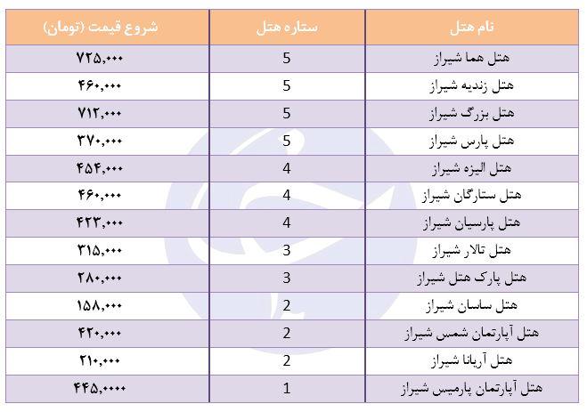 هزینه اقامت در هتلهای شیراز چقدر است؟