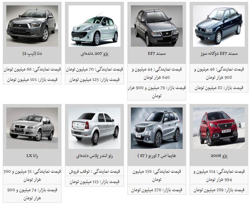 جدیدترین قیمت محصولات ایران خودرو در حاشیه بازار (98/1/5)