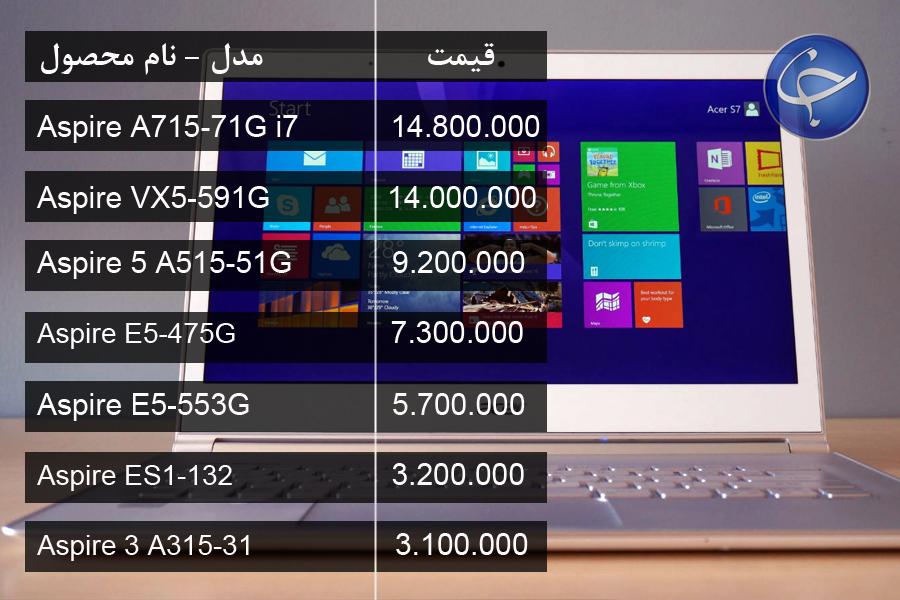آخرین قیمت انواع لپ تاپ در بازار (تاریخ ۷ فروردین) +جدول