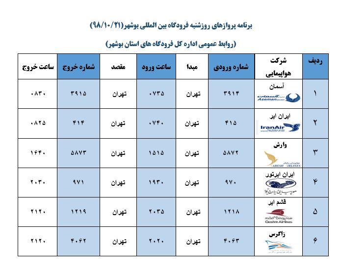 جدول پروازهای فرودگاه بوشهر در ۲۱ دی ۹۸