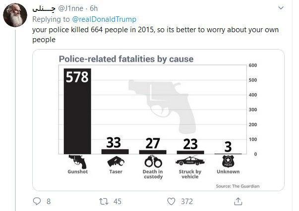 واکنش کاربران به توئیتهای فارسی ترامپ