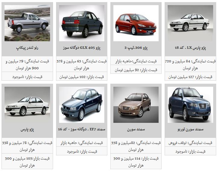آغاز کاهش قیمت جزئی محصولات ایران خودرو در بازار آزاد/ سمند ۸۷ میلیون تومان شد