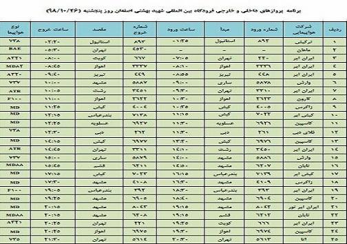 فهرست ۲۵ پرواز فرودگاه شهید بهشتی اصفهان در بیست وششم دی