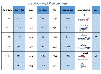 جدول پروازهای فرودگاه بوشهر در ۲۷ دی ۹۸