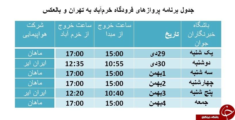 برنامه پروازهای فرودگاه خرمآباد از ۲۹ دی ماه تا ۴ بهمن ماه
