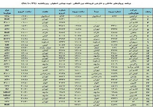 فهرست ۳۰ پرواز فرودگاه شهید بهشتی اصفهان در بیست ونهم دی