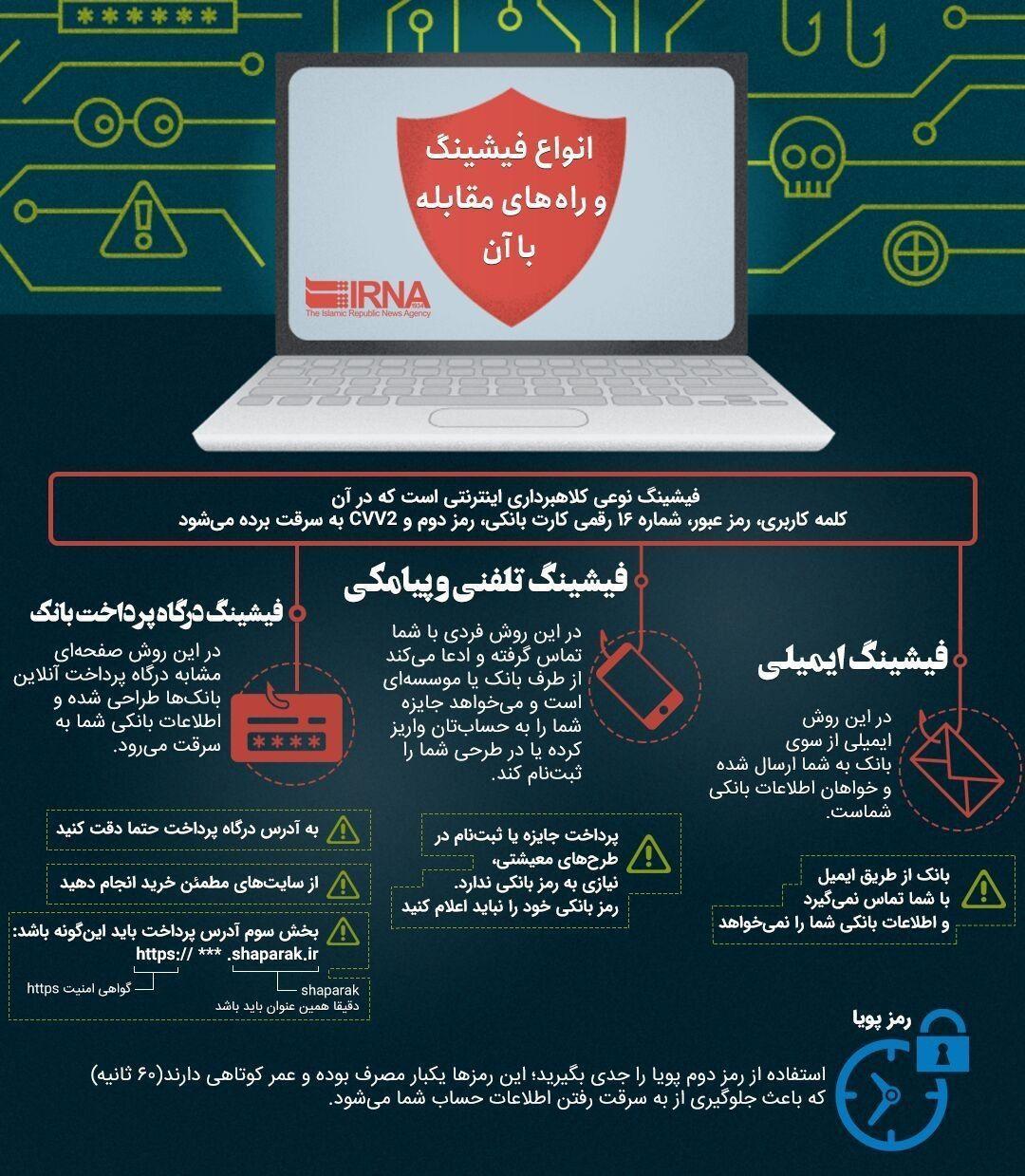 استفاده از رمز پویا بهترین راه مقابله با سرقت اطلاعات حساب