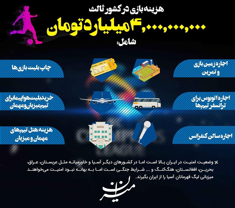 هزینه سرسامآور میزبانی تیمهای ایرانی در کشور ثالث + اینفوگرافی