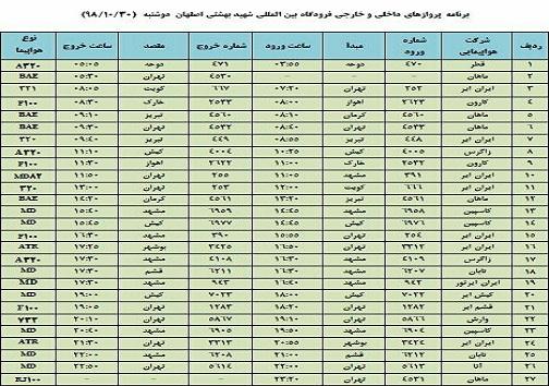 فهرست ۲۷ پرواز فرودگاه شهید بهشتی اصفهان در سی دی