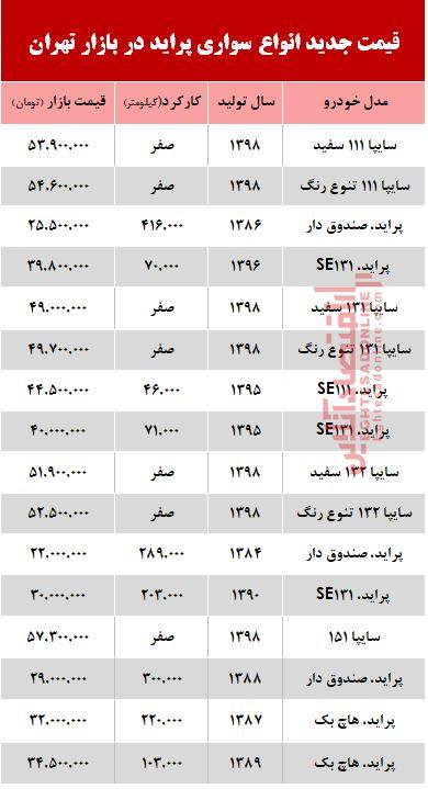 قیمت خودرو پراید بعد از افزایش نرخ بنزین +جدول