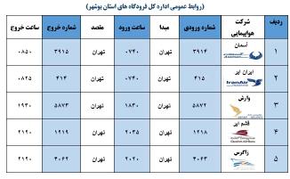 جدول پروازهای فرودگاه بوشهر در ۱۲ بهمن ۹۸