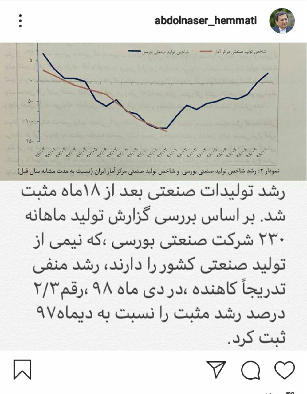 رشد تولیدات صنعتی مثبت شد