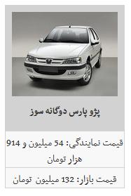 نوسان جزئی قیمت خرید و فروش محصولات ایران خودرو / پزو پارس به ۱۰۶ میلیون تومان رسید