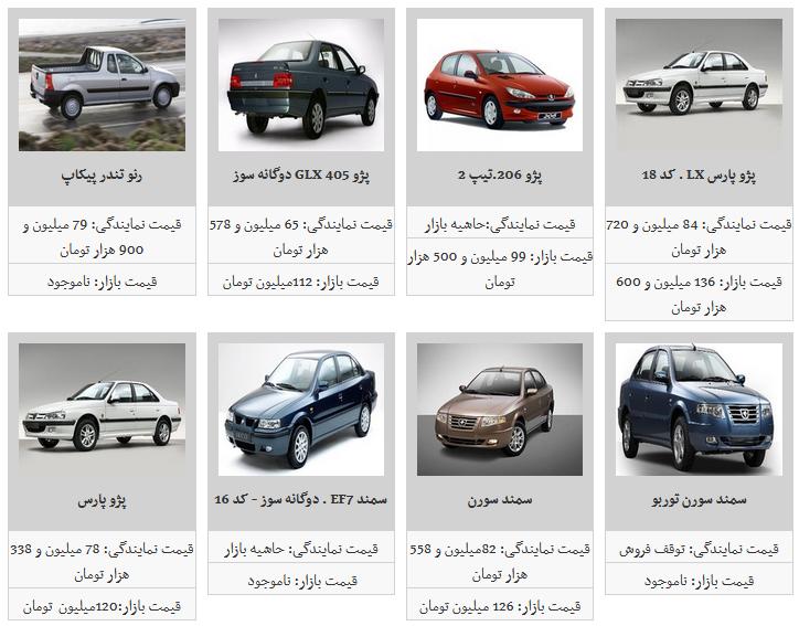 قیمت محصولات ایران خودرو در ۲۰ بهمن/ پژو پارس به قیمت ۱۲۰ میلیون تومان رسید