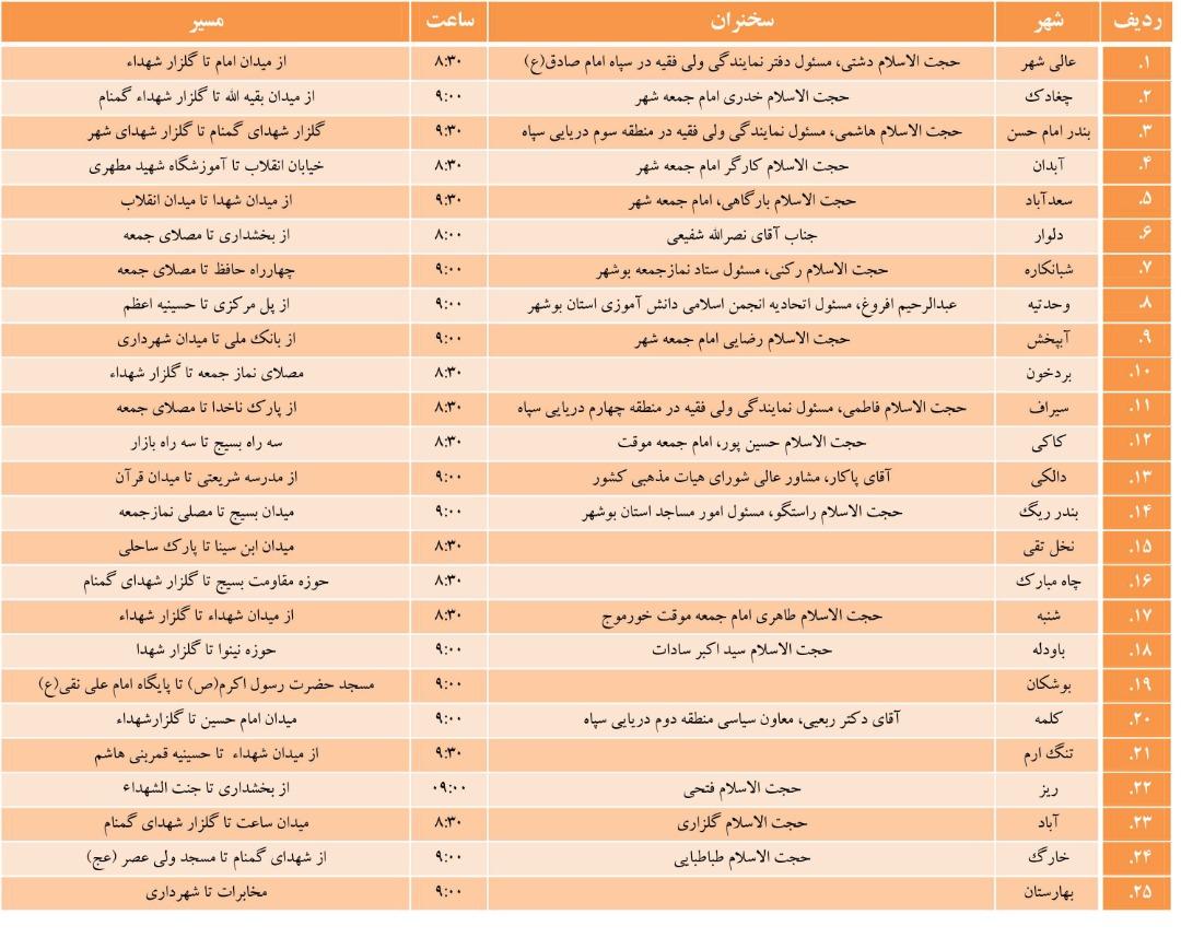 اعلام مسیرهای راهپیمایی ۲۲ بهمن در استان بوشهر