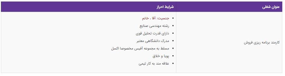 استخدام کارمند برنامه ریزی فروش در تهران