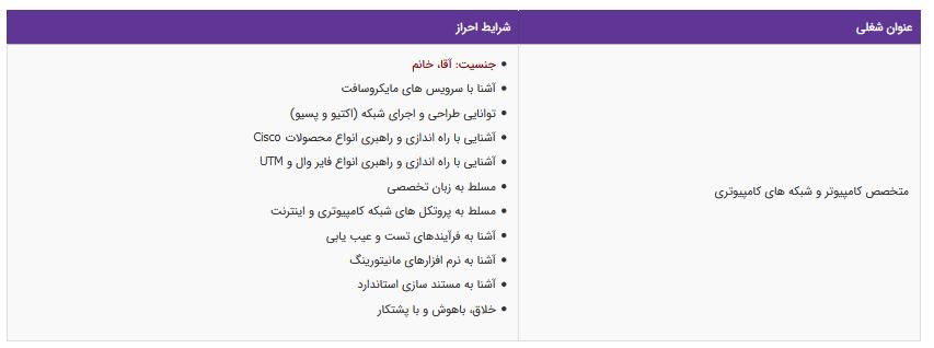 استخدام متخصص کامپیوتر و شبکه های کامپیوتری در تهران