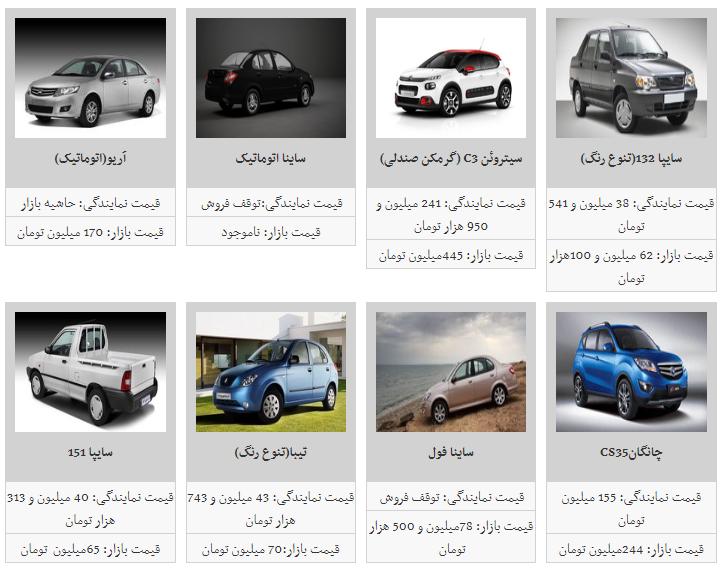 قیمت روز محصولات سایپا در ۲۳ بهمن