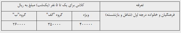 طرح اسکان نوروزی فرهنگیان با شعار کیفیت مطلوب، امنیت پایدار و مسافرت ارزان