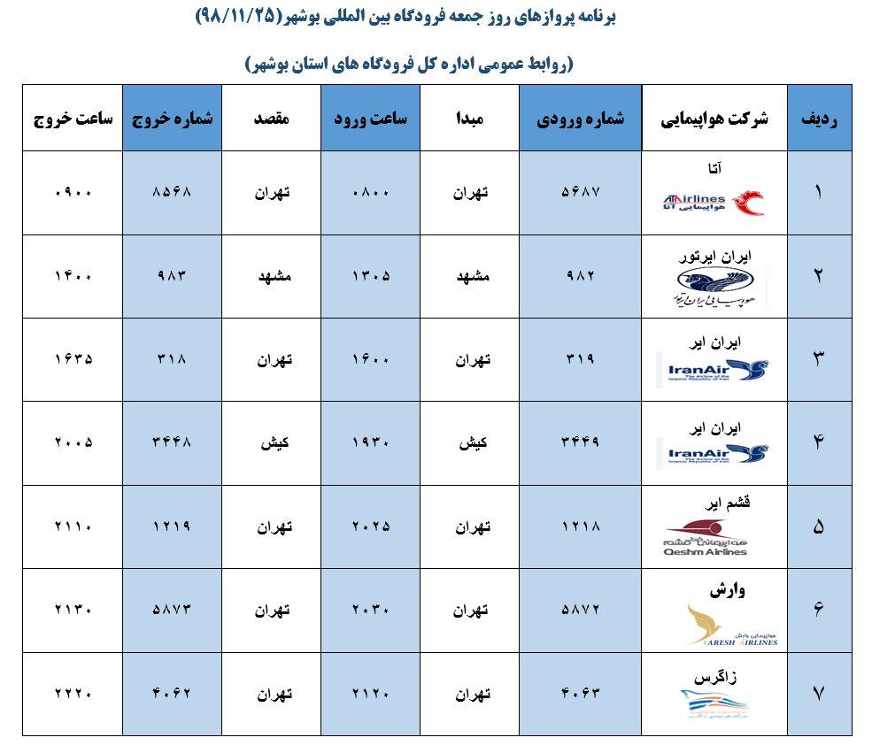 جدول پروازهای فرودگاه بوشهر در ۲۵ بهمن ۹۸