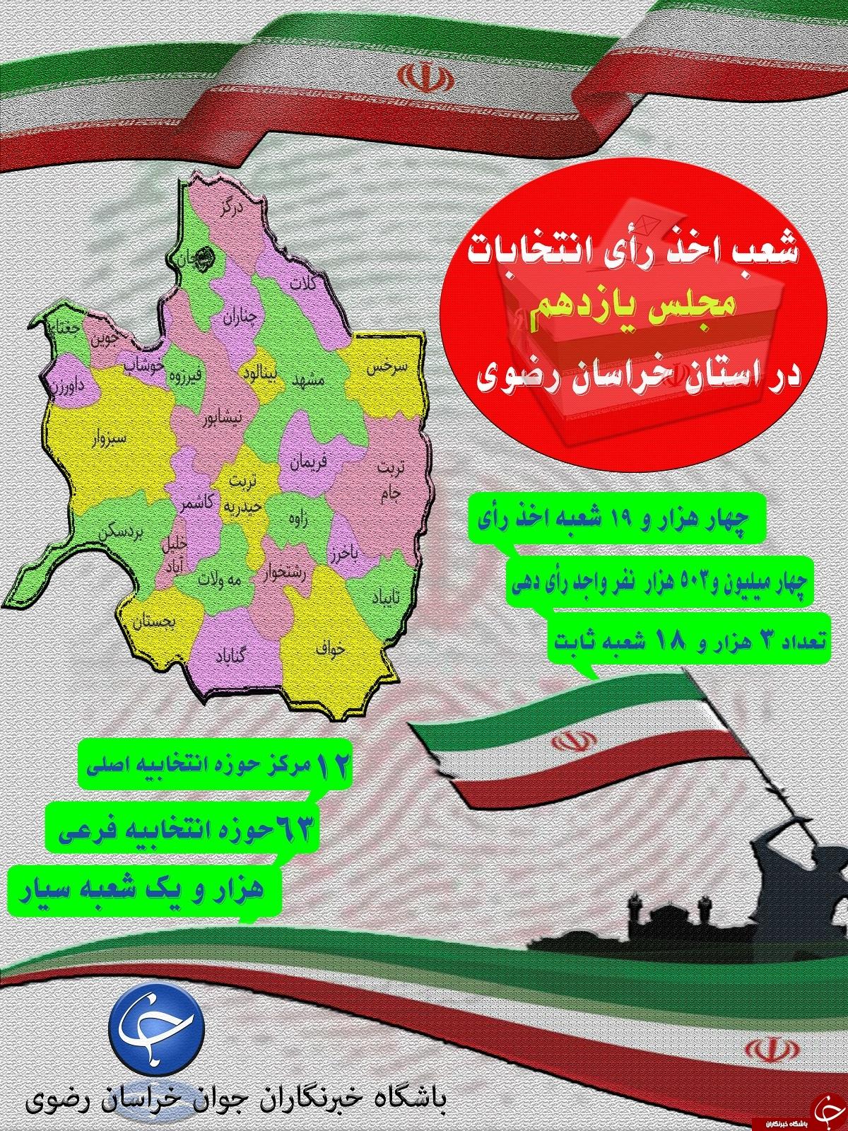 اینفوگرافیکی از یازدهمین دوره انتخابات مجلس در خراسان رضوی
