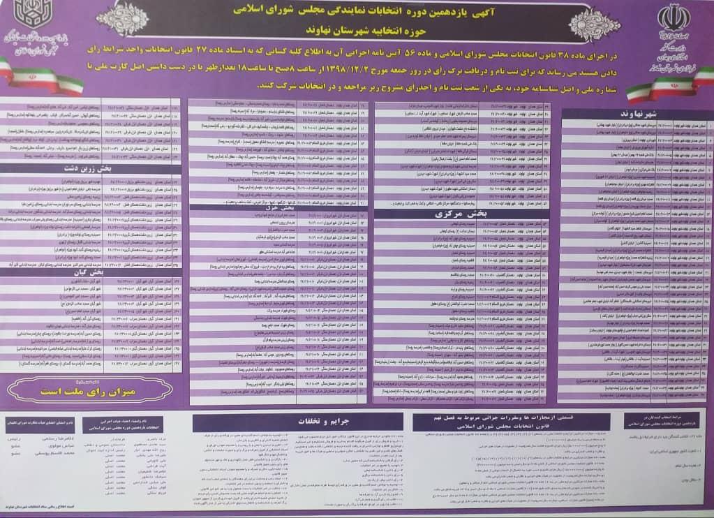 جمع اوری ارای مردم نهاوند در ۱۴۷ شعبه اخذ رای