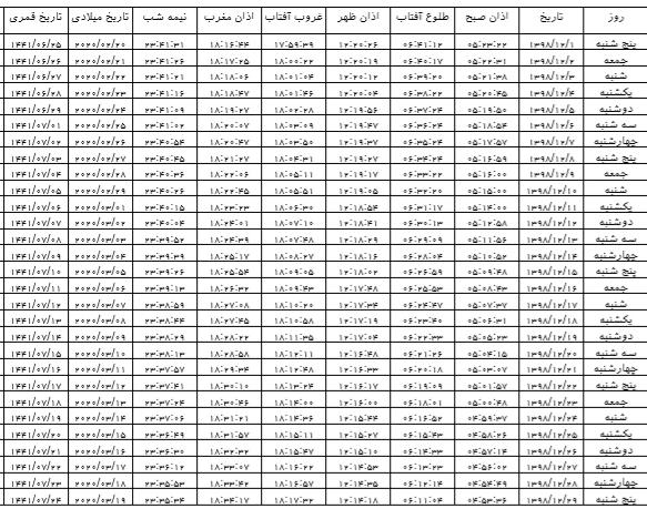 اوقات شرعی اسفندماه ۹۸ به افق بوشهر