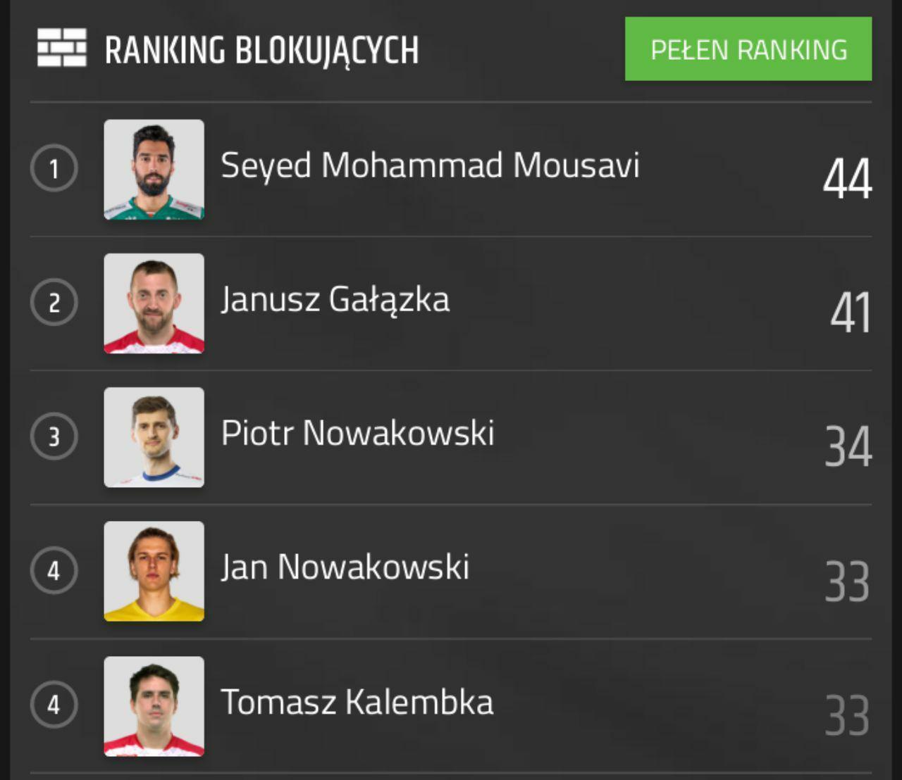 یک ایرانی برترین مدافع لیگ برتر والیبال لهستان