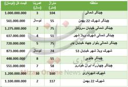 خرید آپارتمان در منطقه چیتگر چقدر تمام میشود؟