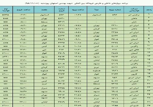 فهرست ۲۷ پرواز فرودگاه شهید بهشتی اصفهان در پنجم بهمن