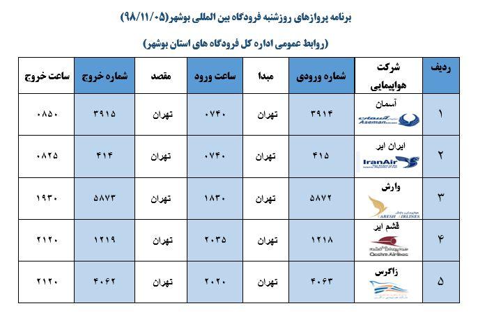 جدول پروازهای فرودگاه بوشهر در ۵ بهمن ۹۸