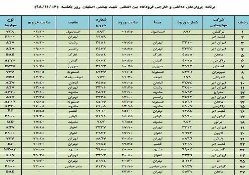 فهرست ۲۷ پرواز فرودگاه شهید بهشتی اصفهان در ششم بهمن