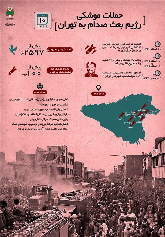 حملات موشکی رژیم بعث صدام به تهران