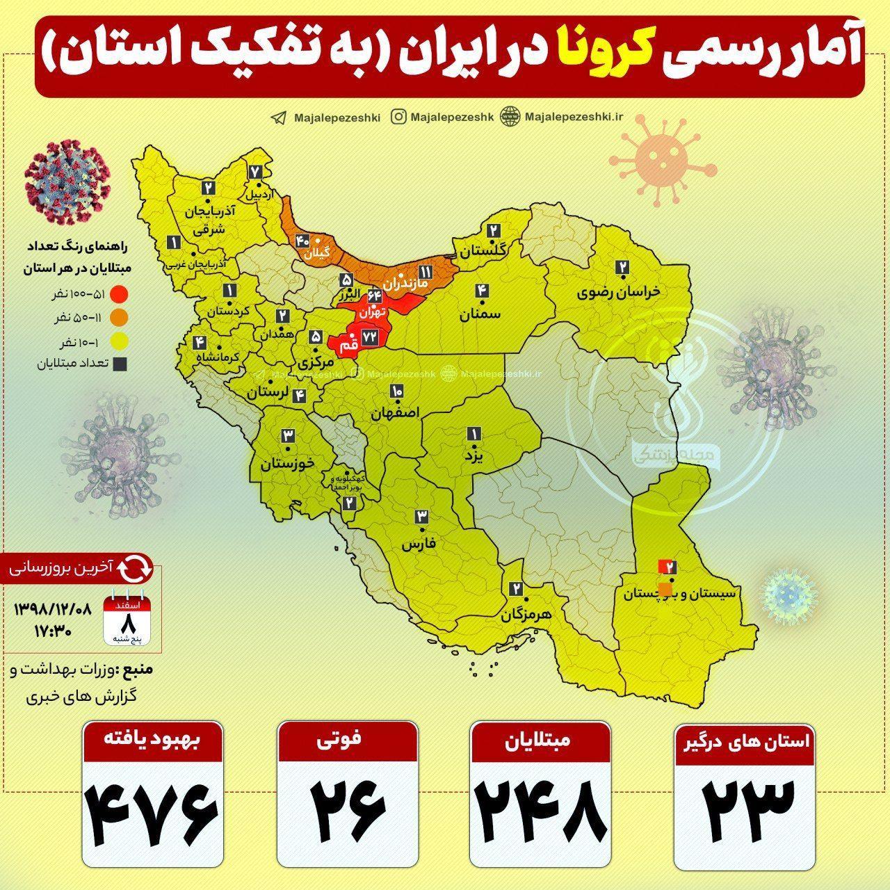 آچمز شدن نارسانهها از شفافیت ایران در خصوص آمارهای کرونا
