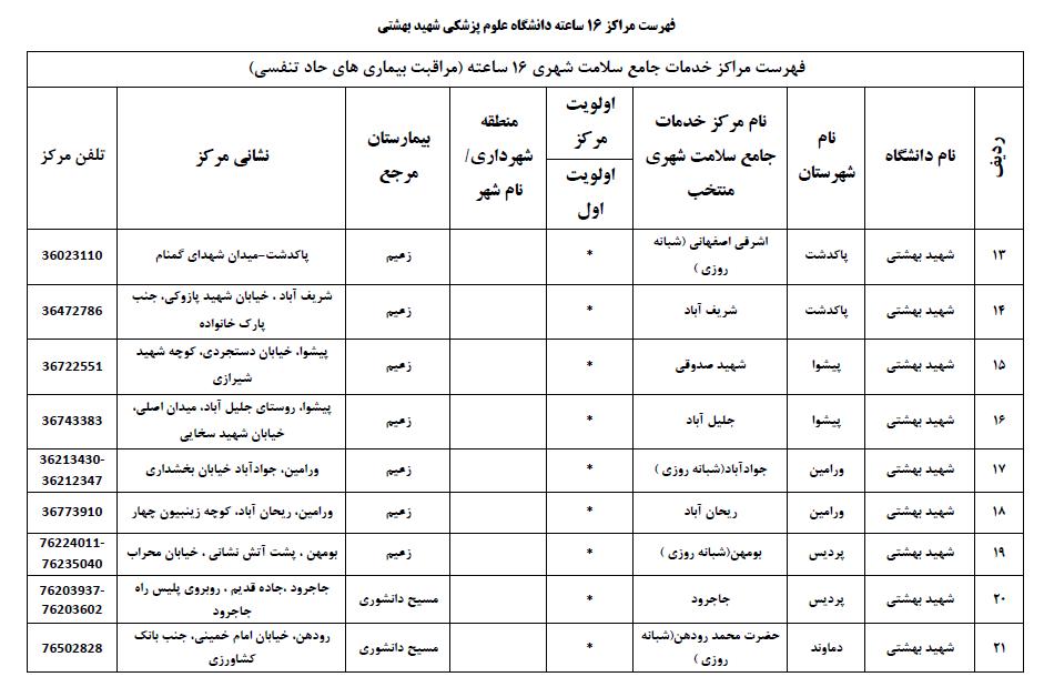 مراکز سرپایی برای مراجعه با علائم کرونا در تهران + فهرست