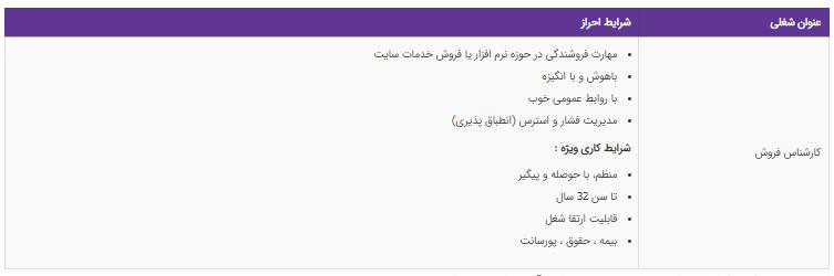 استخدام کارشناس فروش  در  تهران