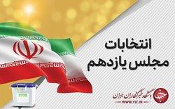 نتایج اولیه آرای منتخبان شهر تهران برای مجلس یازدهم